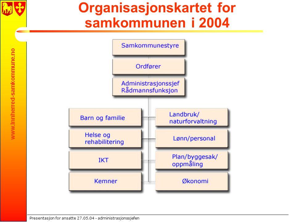 www.innherred-samkommune.no Presentasjon for ansatte 27.05.04 - administrasjonssjefen Organisasjonskartet for samkommunen i 2004