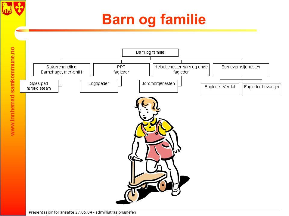 www.innherred-samkommune.no Presentasjon for ansatte 27.05.04 - administrasjonssjefen Barn og familie