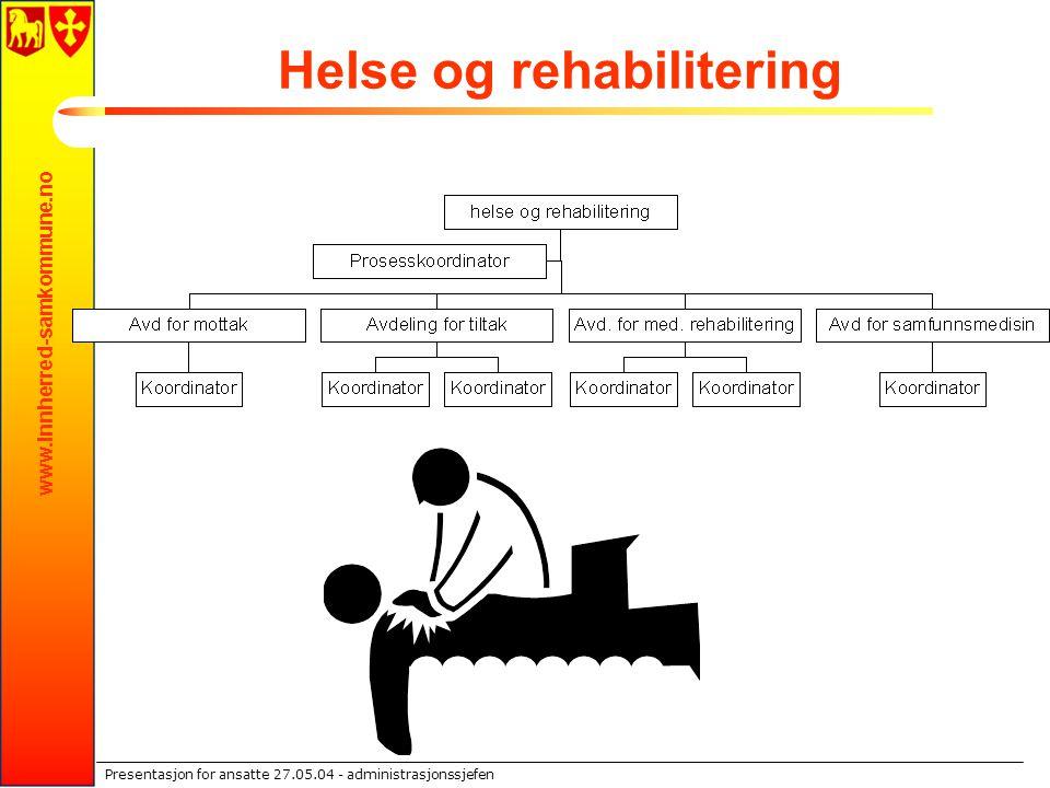 www.innherred-samkommune.no Presentasjon for ansatte 27.05.04 - administrasjonssjefen Helse og rehabilitering