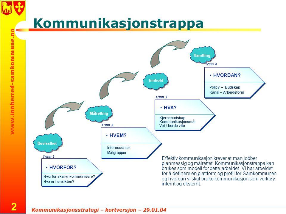 Kommunikasjonsstrategi – kortversjon – 29.01.04 www.innherred-samkommune.no 2 Bevissthet HVORFOR? Hvorfor skal vi kommunisere? Hva er hensikten? Trinn