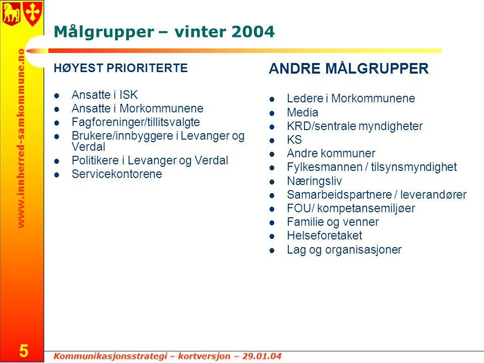 Kommunikasjonsstrategi – kortversjon – 29.01.04 www.innherred-samkommune.no 5 Målgrupper – vinter 2004 HØYEST PRIORITERTE Ansatte i ISK Ansatte i Mork