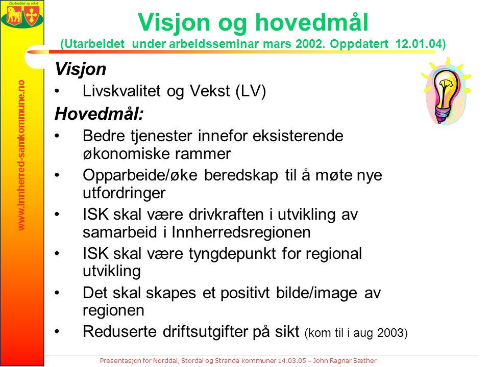www.innherred-samkommune.no Presentasjon for Norddal, Stordal og Stranda kommuner 14.03.05 – John Ragnar Sæther Visjon og hovedmål (Utarbeidet under arbeidsseminar mars 2002.