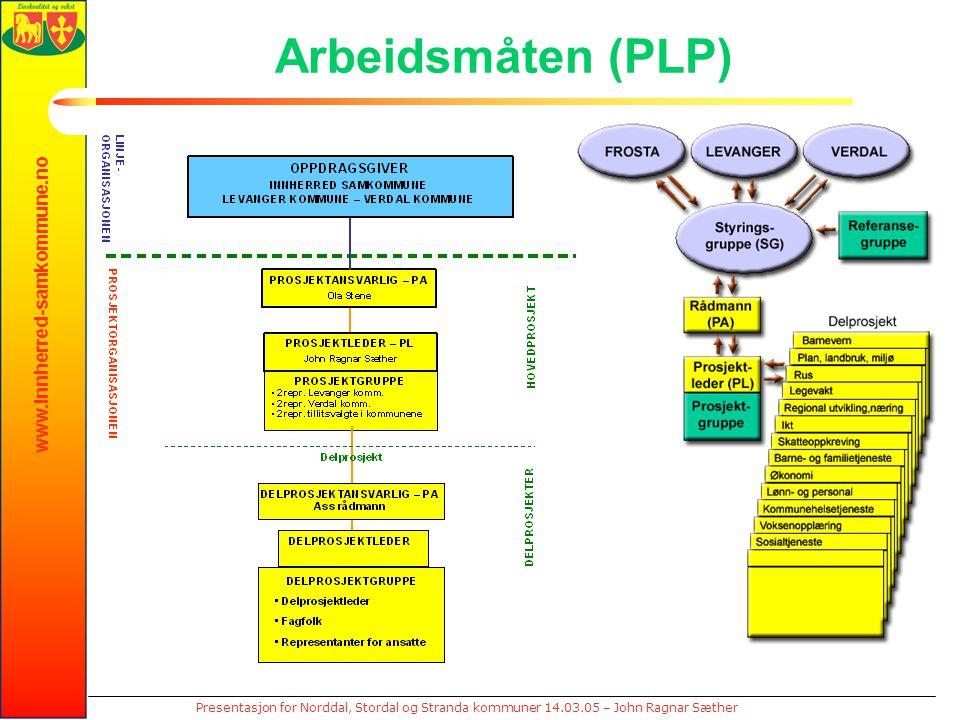 www.innherred-samkommune.no Presentasjon for Norddal, Stordal og Stranda kommuner 14.03.05 – John Ragnar Sæther Arbeidsmåten (PLP)