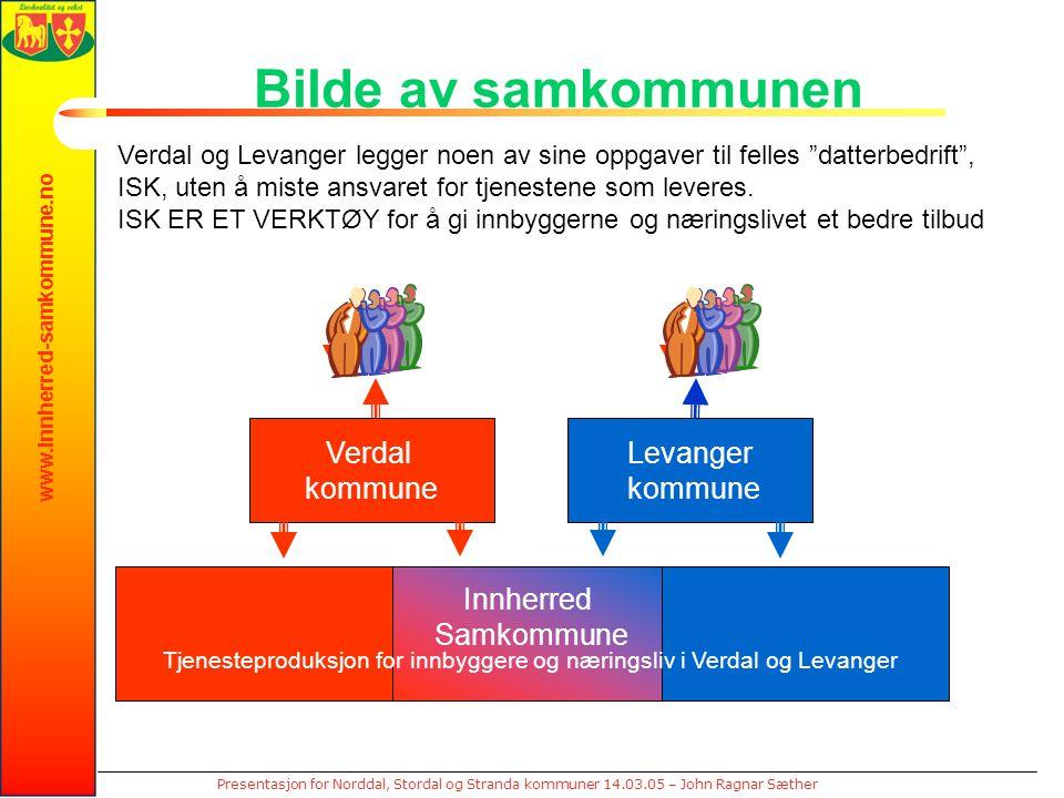 www.innherred-samkommune.no Presentasjon for Norddal, Stordal og Stranda kommuner 14.03.05 – John Ragnar Sæther Bilde av samkommunen Verdal og Levange
