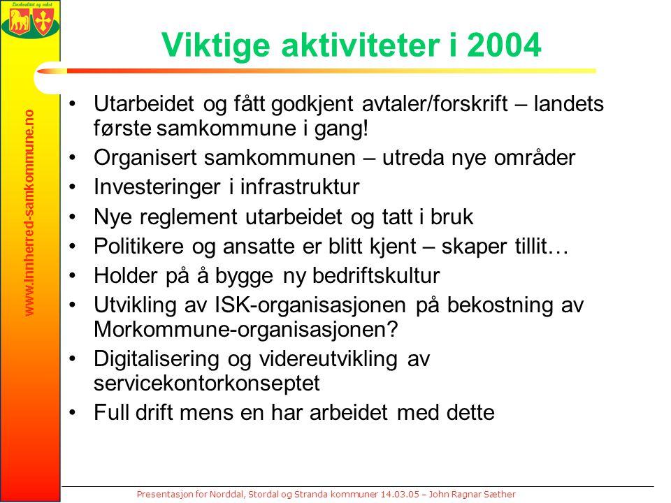 www.innherred-samkommune.no Presentasjon for Norddal, Stordal og Stranda kommuner 14.03.05 – John Ragnar Sæther Viktige aktiviteter i 2004 Utarbeidet og fått godkjent avtaler/forskrift – landets første samkommune i gang.
