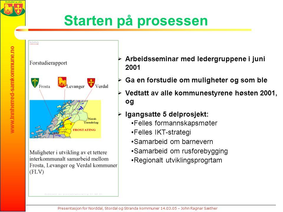 www.innherred-samkommune.no Presentasjon for Norddal, Stordal og Stranda kommuner 14.03.05 – John Ragnar Sæther Starten på prosessen  Arbeidsseminar