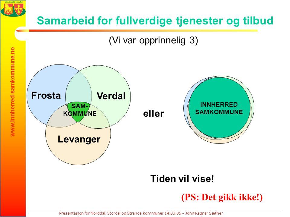 www.innherred-samkommune.no Presentasjon for Norddal, Stordal og Stranda kommuner 14.03.05 – John Ragnar Sæther Frosta Levanger Verdal Samarbeid for f