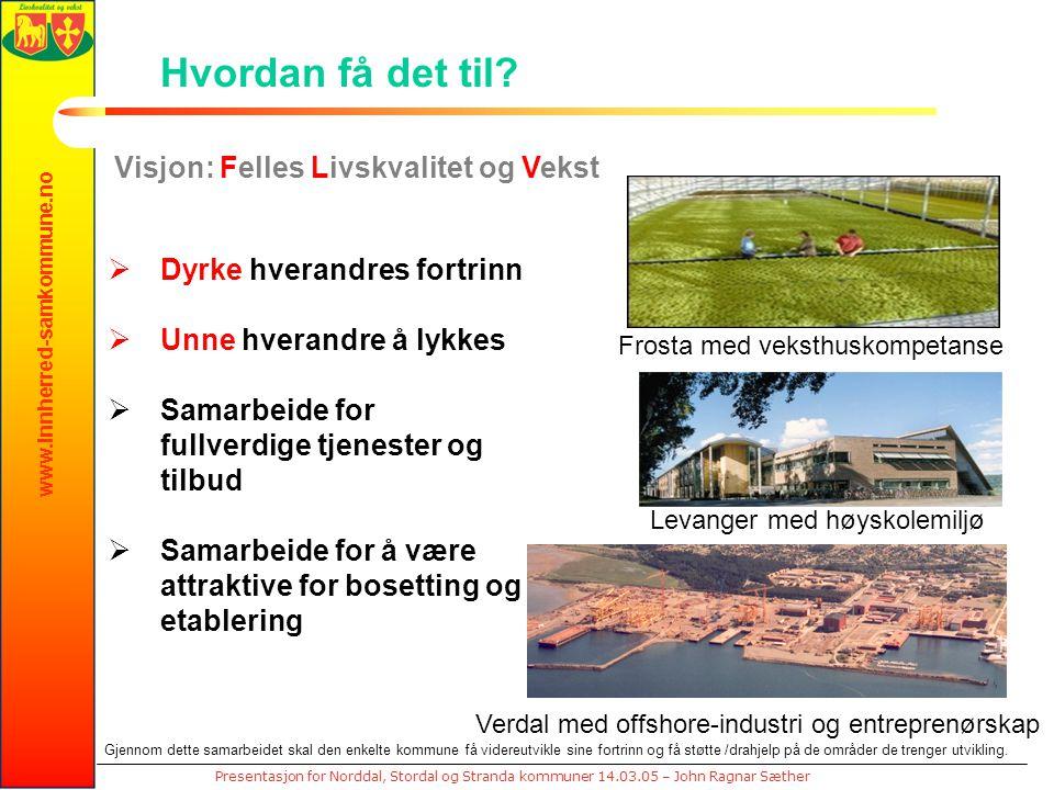 www.innherred-samkommune.no Presentasjon for Norddal, Stordal og Stranda kommuner 14.03.05 – John Ragnar Sæther Hvordan få det til.