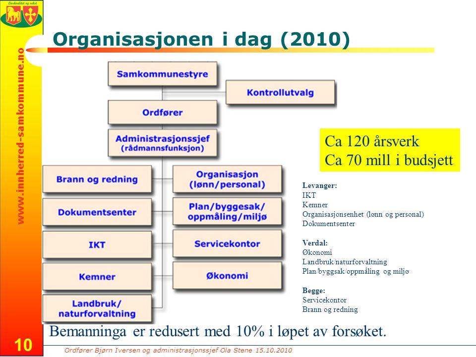 Ordfører Bjørn Iversen og administrasjonssjef Ola Stene 15.10.2010 www.innherred-samkommune.no 10 Organisasjonen i dag (2010) Ca 120 årsverk Ca 70 mil