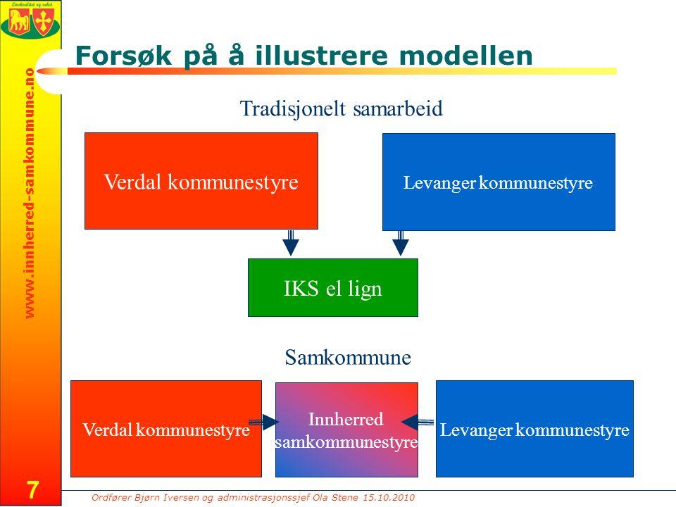 Ordfører Bjørn Iversen og administrasjonssjef Ola Stene 15.10.2010 www.innherred-samkommune.no 7 Forsøk på å illustrere modellen Levanger kommunestyre