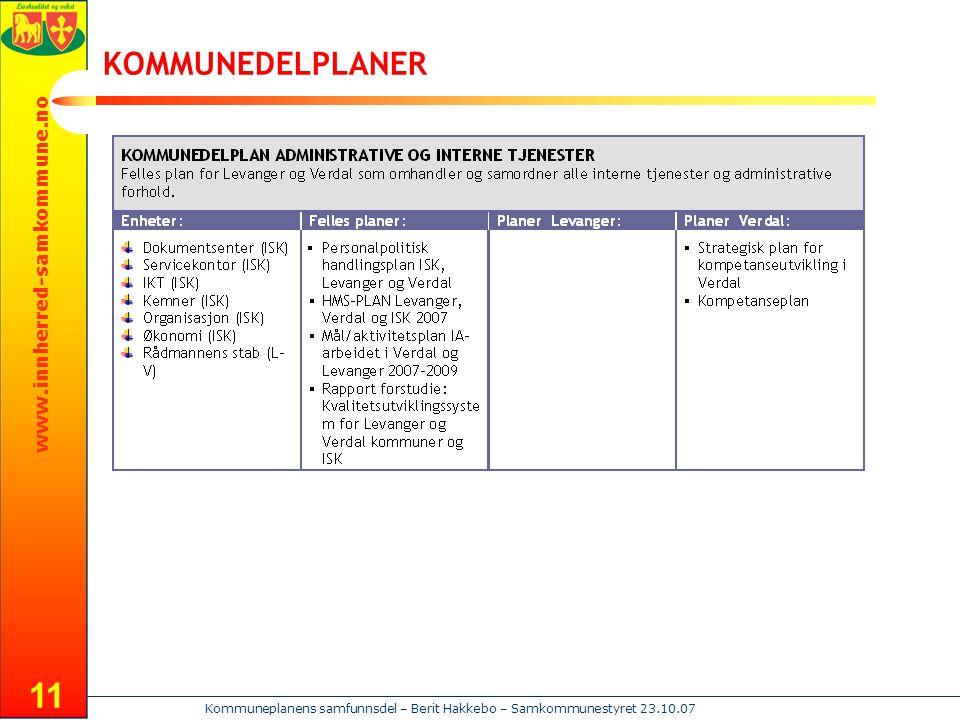 www.innherred-samkommune.no Kommuneplanens samfunnsdel – Berit Hakkebo – Samkommunestyret 23.10.07 11 KOMMUNEDELPLANER