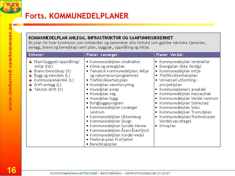 www.innherred-samkommune.no Kommuneplanens samfunnsdel – Berit Hakkebo – Samkommunestyret 23.10.07 16 Forts. KOMMUNEDELPLANER