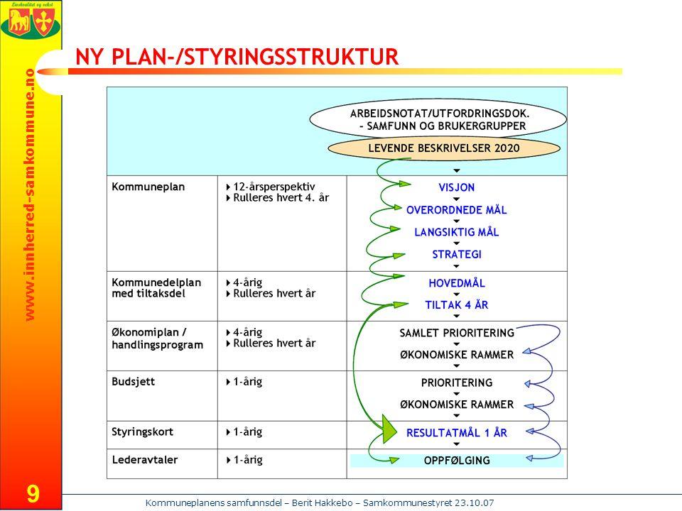 www.innherred-samkommune.no Kommuneplanens samfunnsdel – Berit Hakkebo – Samkommunestyret 23.10.07 9 NY PLAN-/STYRINGSSTRUKTUR
