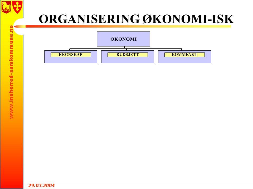 29.03.2004 www.innherred-samkommune.no ORGANISERING ØKONOMI-ISK ØKONOMI BUDSJETT REGNSKAP KOMMFAKTREGNSKAP