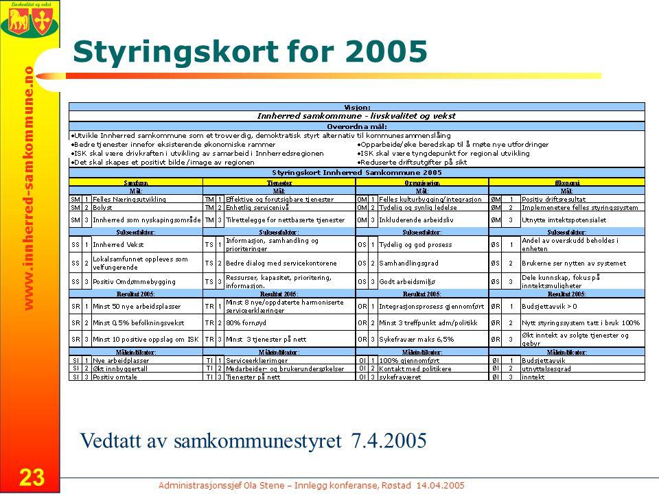Administrasjonssjef Ola Stene – Innlegg konferanse, Røstad 14.04.2005 www.innherred-samkommune.no 23 Styringskort for 2005 Vedtatt av samkommunestyret 7.4.2005
