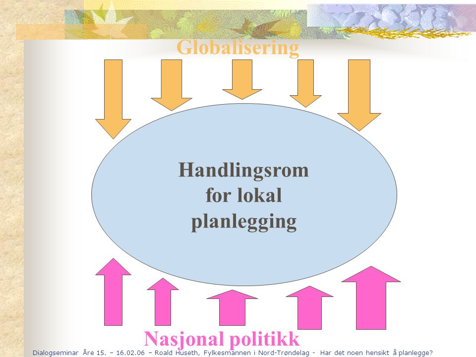 Dialogseminar Åre 15. – 16.02.06 – Roald Huseth, Fylkesmannen i Nord-Trøndelag - Har det noen hensikt å planlegge? Handlingsrom for lokal planlegging
