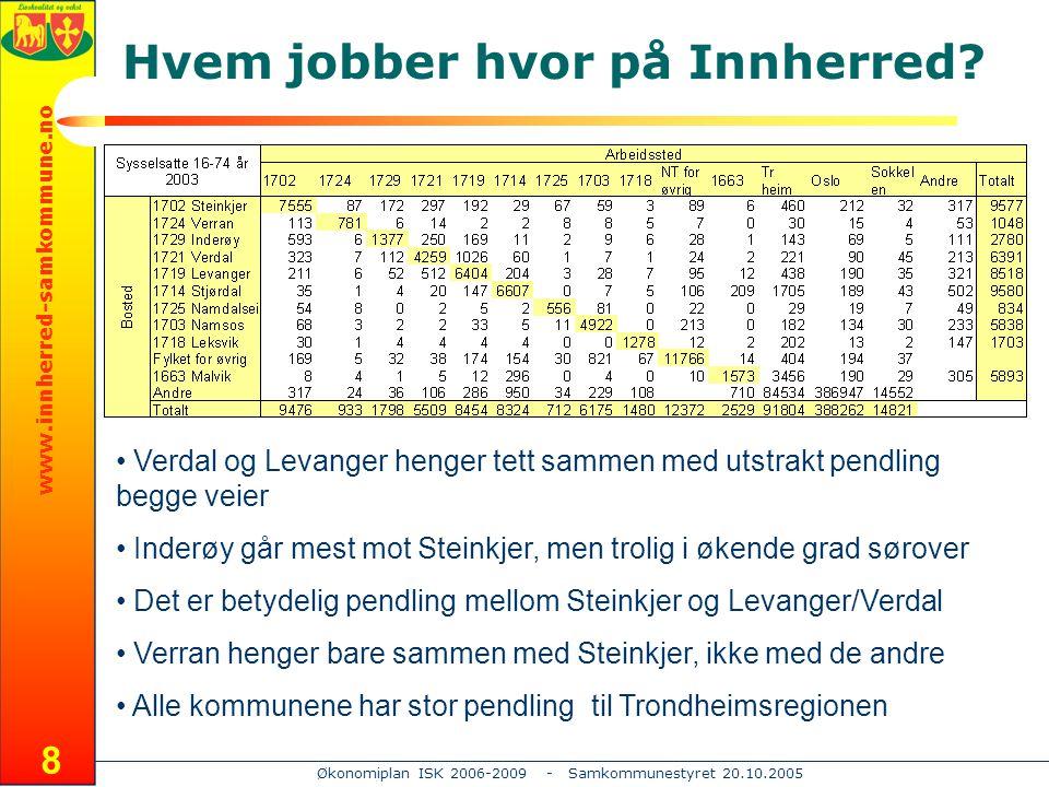 www.innherred-samkommune.no Økonomiplan ISK 2006-2009 - Samkommunestyret 20.10.2005 8 Hvem jobber hvor på Innherred.