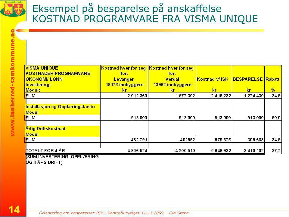 Orientering om besparelser ISK. Kontrollutvalget 11.11.2009 - Ola Stene www.innherred-samkommune.no 14 Eksempel på besparelse på anskaffelse KOSTNAD P