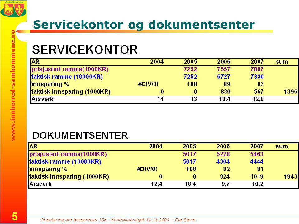 Orientering om besparelser ISK. Kontrollutvalget 11.11.2009 - Ola Stene www.innherred-samkommune.no 5 Servicekontor og dokumentsenter