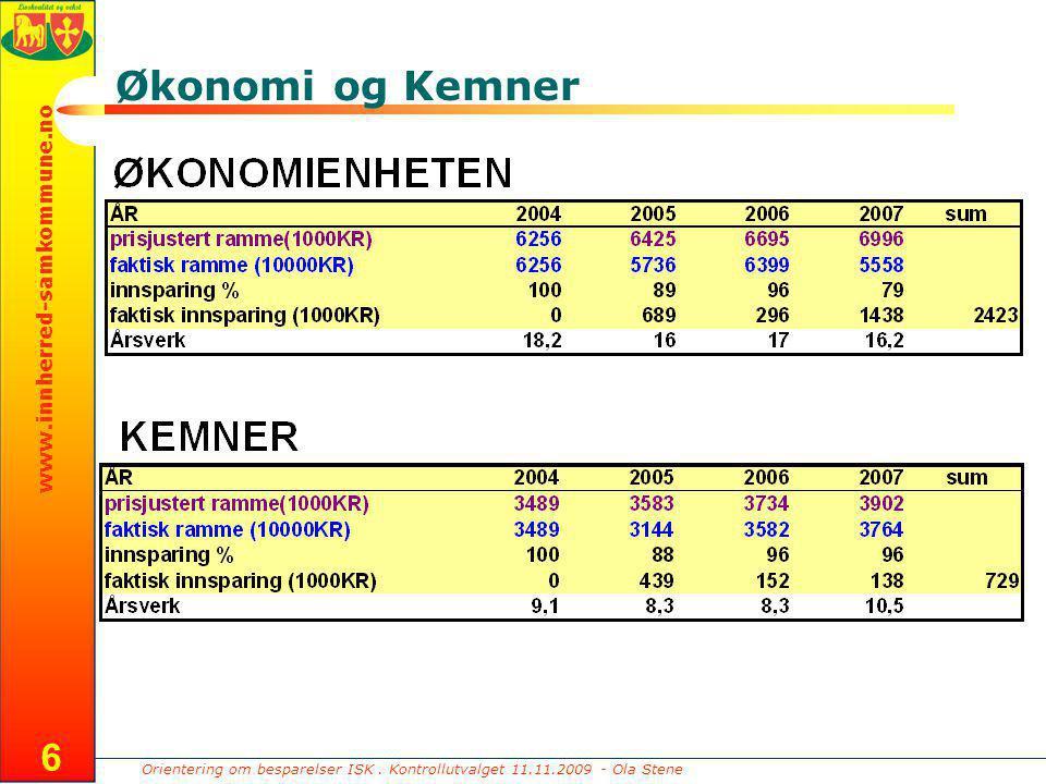 Orientering om besparelser ISK. Kontrollutvalget 11.11.2009 - Ola Stene www.innherred-samkommune.no 6 Økonomi og Kemner