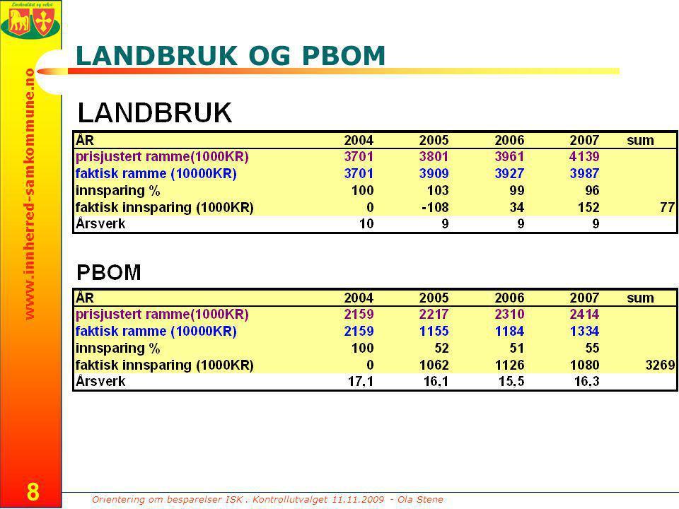 Orientering om besparelser ISK. Kontrollutvalget 11.11.2009 - Ola Stene www.innherred-samkommune.no 8 LANDBRUK OG PBOM
