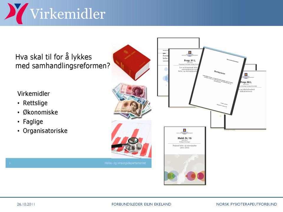 NORSK FYSIOTERAPEUTFORBUND Virkemidler 26.10.2011FORBUNDSLEDER EILIN EKELAND