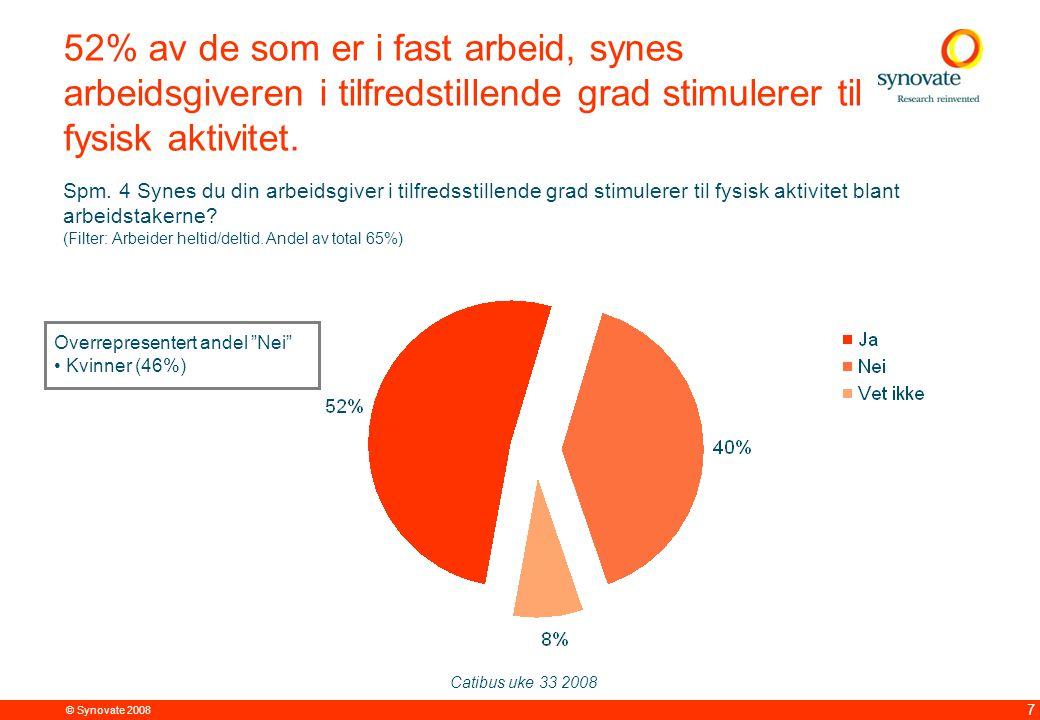 © Synovate 2008 12.00 8.70 5.48 4.63 8.24 5.73 5.27 10.7012.200.50 3.41 7 52% av de som er i fast arbeid, synes arbeidsgiveren i tilfredstillende grad stimulerer til fysisk aktivitet.