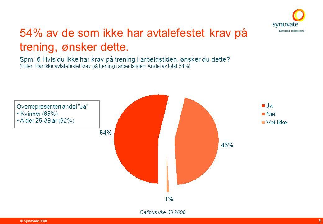 © Synovate 2008 12.00 8.70 5.48 4.63 8.24 5.73 5.27 10.7012.200.50 3.41 9 54% av de som ikke har avtalefestet krav på trening, ønsker dette. Spm. 6 Hv