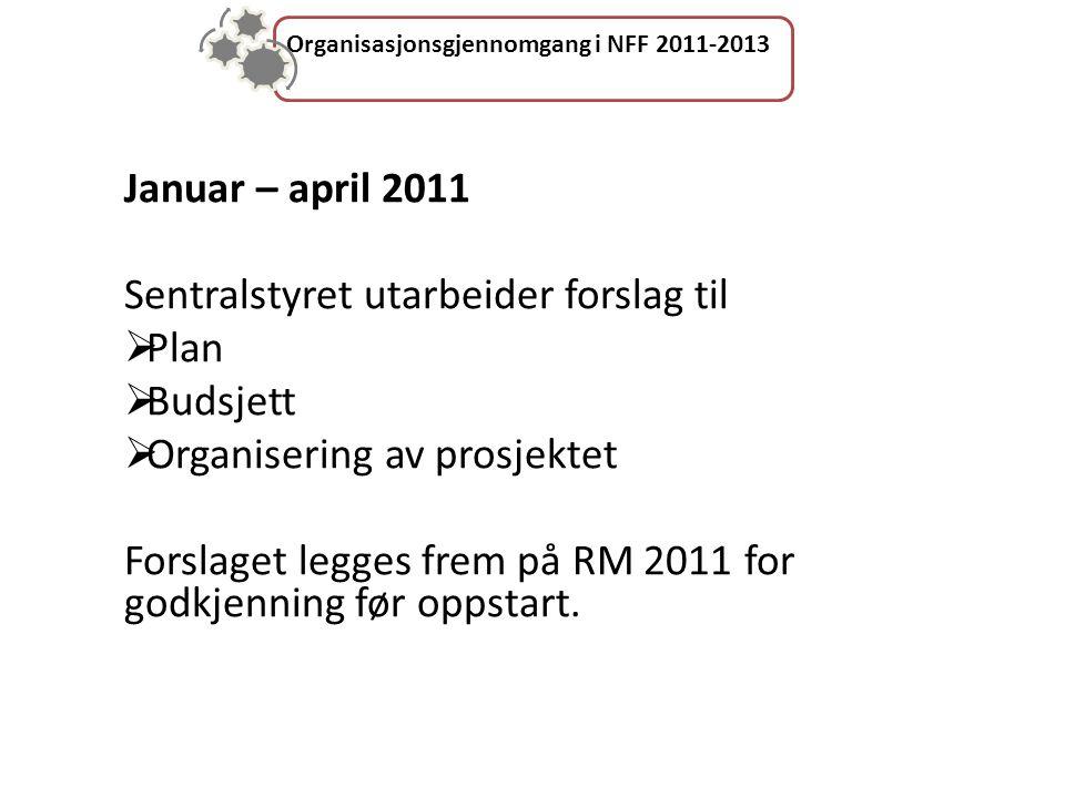 Organisasjonsgjennomgang i NFF 2011-2013 Januar – april 2011 Sentralstyret utarbeider forslag til  Plan  Budsjett  Organisering av prosjektet Forslaget legges frem på RM 2011 for godkjenning før oppstart.