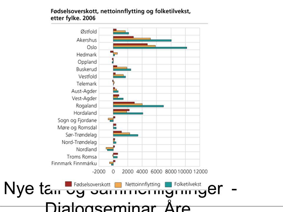 Nye tall og sammenligninger - Dialogseminar, Åre, 13.03.2007 - Øystein Lunnan