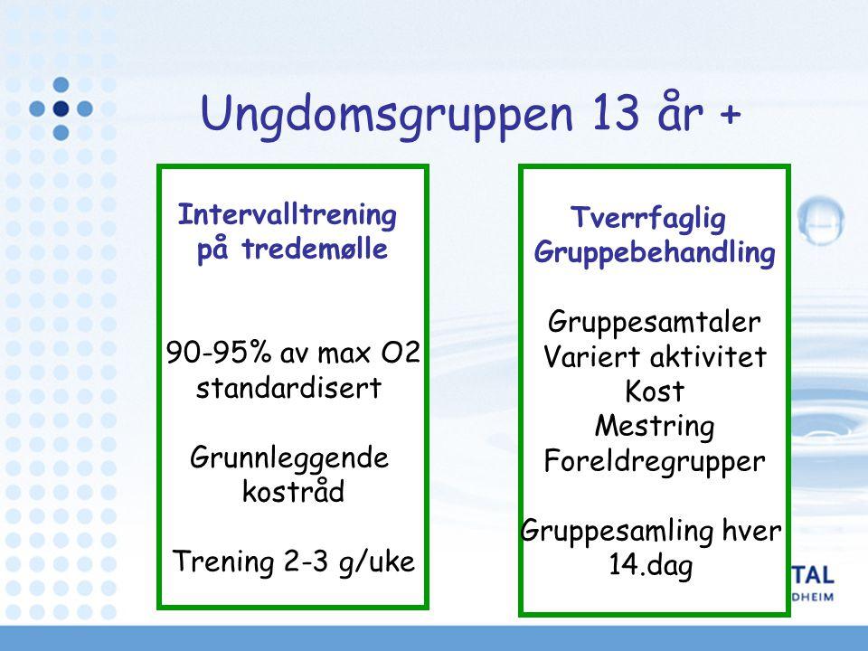 Ungdomsgruppen 13 år + Intervalltrening på tredemølle 90-95% av max O2 standardisert Grunnleggende kostråd Trening 2-3 g/uke Tverrfaglig Gruppebehandl