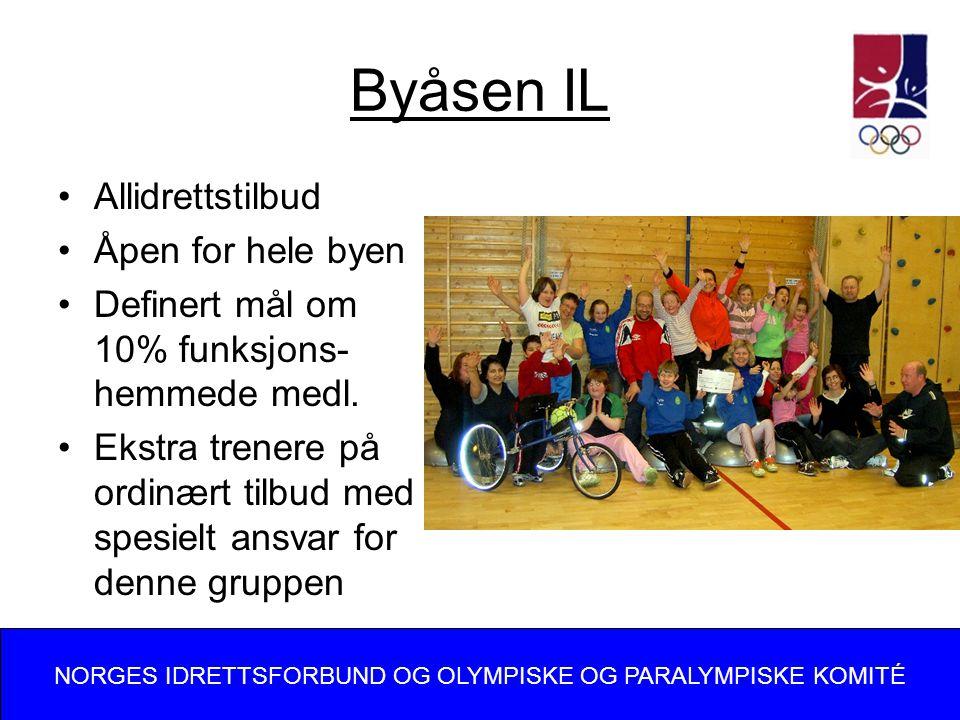 Byåsen IL Allidrettstilbud Åpen for hele byen Definert mål om 10% funksjons- hemmede medl.