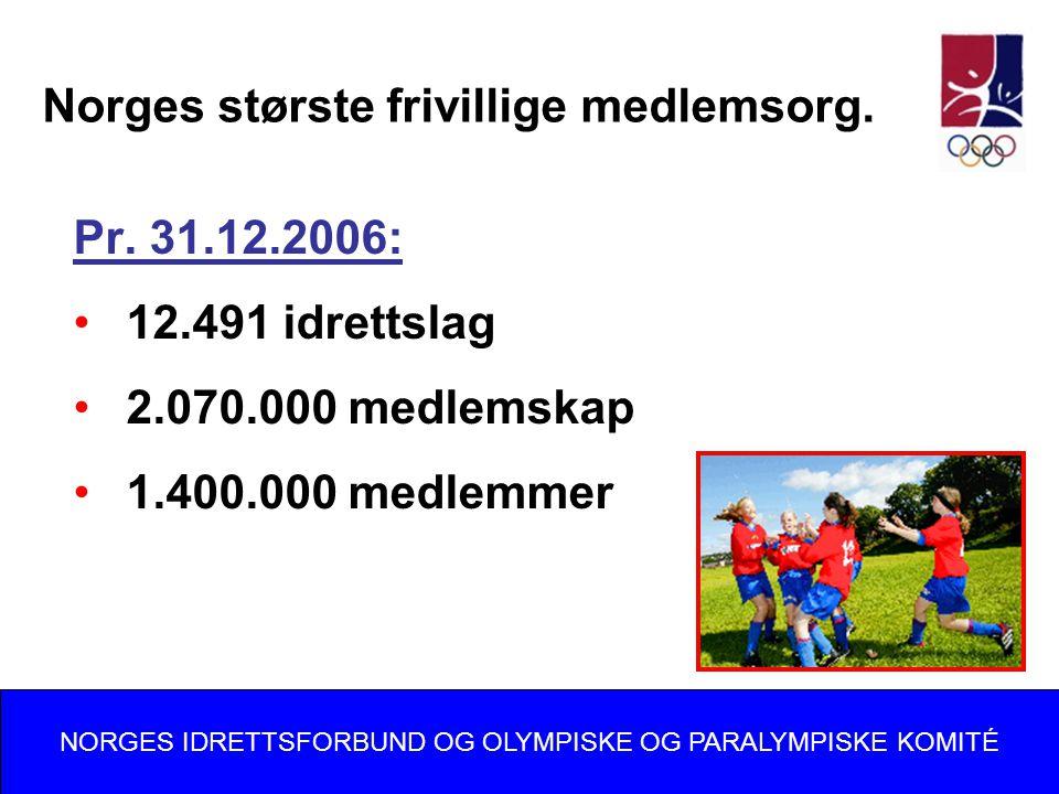 Norges største frivillige medlemsorg. Pr.