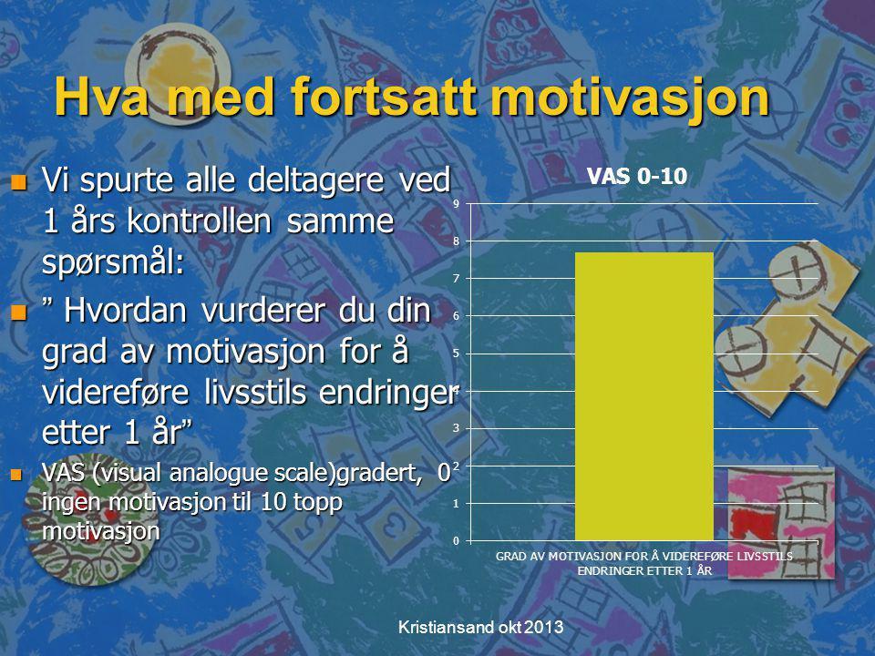 Hva med fortsatt motivasjon n Vi spurte alle deltagere ved 1 års kontrollen samme spørsmål: n Hvordan vurderer du din grad av motivasjon for å videreføre livsstils endringer etter 1 år n VAS (visual analogue scale)gradert, 0 ingen motivasjon til 10 topp motivasjon Kristiansand okt 2013