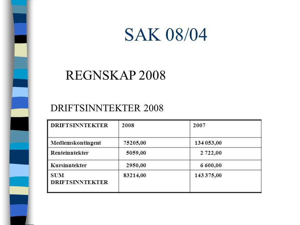 (08/03 - årsberetning forts.) Arendal 12.03.09 Bas van den Beld Avdelingsleder Styrets forslag til vedtak: årsmøtet tar årsberetningen for NFF Aust Agder 2008 til etterretning.