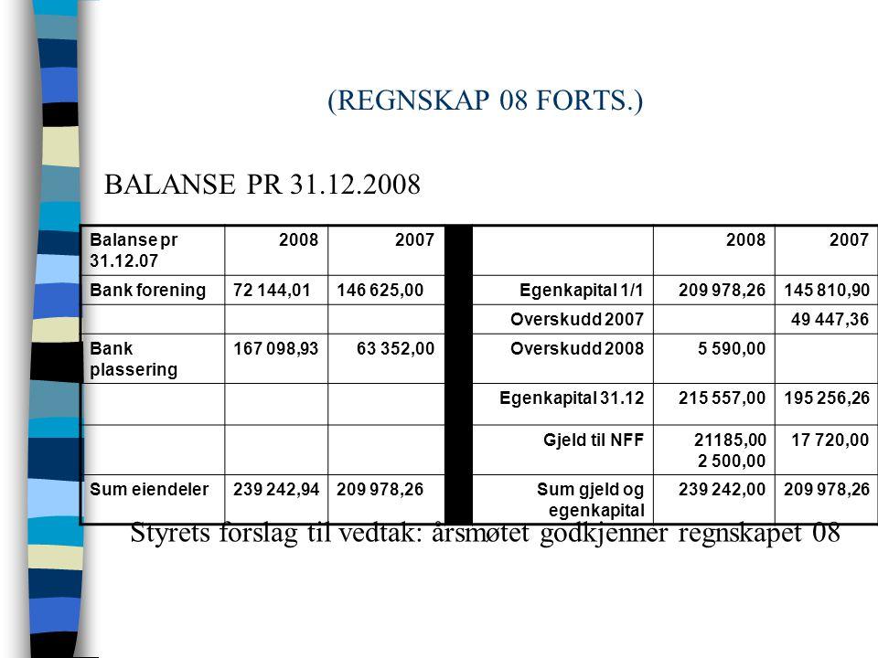 (REGNSKAP 08 FORTS.) ÅR2008 2007 RESULTAT 28 627,43 49 447,36 RESULTAT 2008
