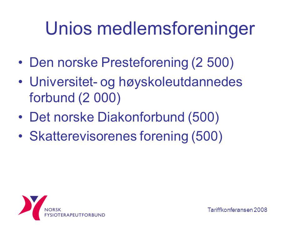 Tariffkonferansen 2008 Unios medlemsforeninger Den norske Presteforening (2 500) Universitet- og høyskoleutdannedes forbund (2 000) Det norske Diakonforbund (500) Skatterevisorenes forening (500)