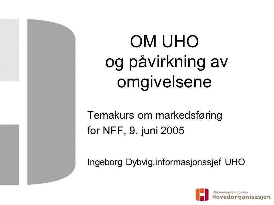 OM UHO og påvirkning av omgivelsene Temakurs om markedsføring for NFF, 9.