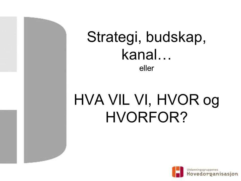 Strategi, budskap, kanal… eller HVA VIL VI, HVOR og HVORFOR