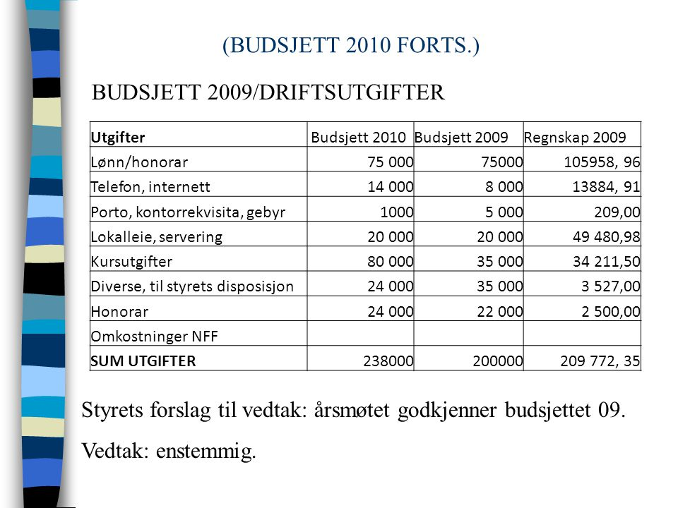 (BUDSJETT 2010 FORTS.) BUDSJETT 2009/DRIFTSUTGIFTER Styrets forslag til vedtak: årsmøtet godkjenner budsjettet 09.