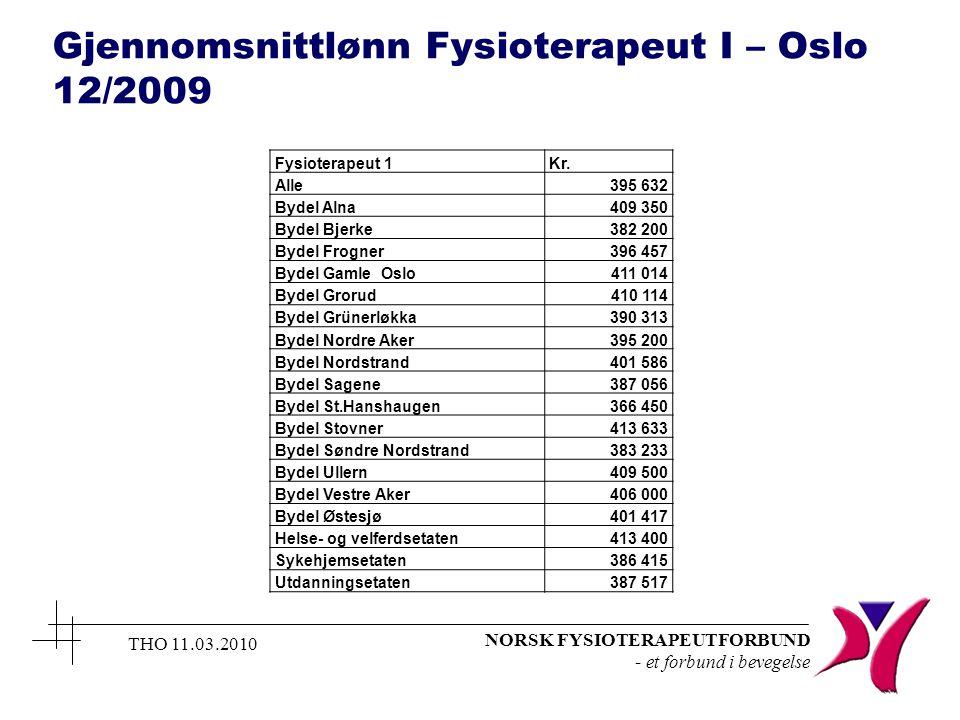 NORSK FYSIOTERAPEUTFORBUND - et forbund i bevegelse THO 11.03.2010 Gjennomsnittlønn Fysioterapeut I – Oslo 12/2009 Fysioterapeut 1Kr.