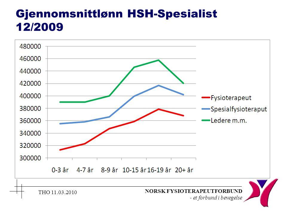 NORSK FYSIOTERAPEUTFORBUND - et forbund i bevegelse THO 11.03.2010 Gjennomsnittlønn HSH-Spesialist 12/2009