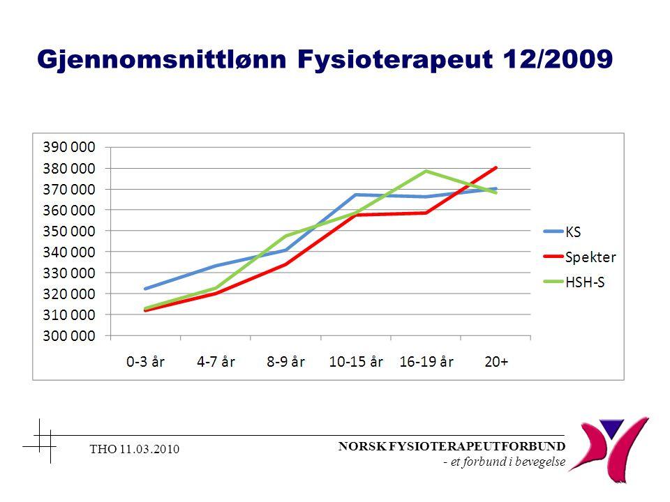 NORSK FYSIOTERAPEUTFORBUND - et forbund i bevegelse Gjennomsnittlønn Fysioterapeut 12/2009 THO 11.03.2010
