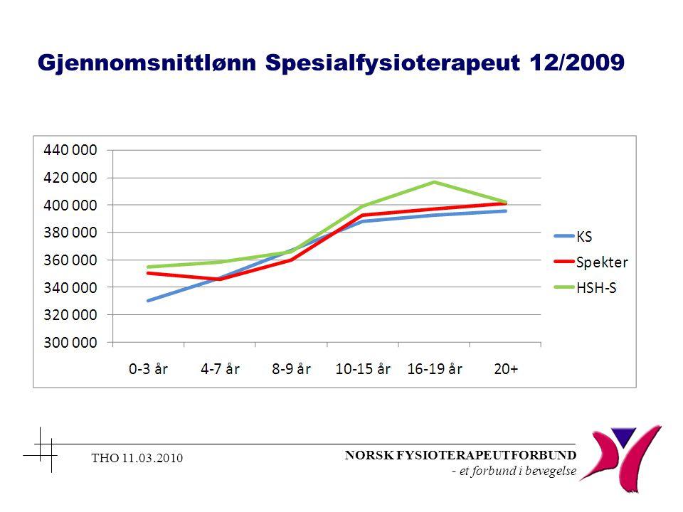 NORSK FYSIOTERAPEUTFORBUND - et forbund i bevegelse Gjennomsnittlønn Spesialfysioterapeut 12/2009 THO 11.03.2010