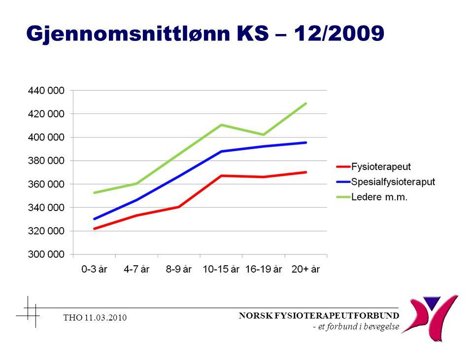 NORSK FYSIOTERAPEUTFORBUND - et forbund i bevegelse THO 11.03.2010 Gjennomsnittlønn KS – 12/2009