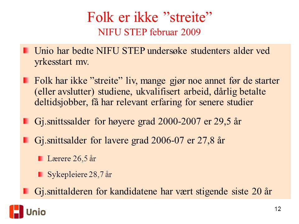 """12 Folk er ikke """"streite"""" NIFU STEP februar 2009 Unio har bedte NIFU STEP undersøke studenters alder ved yrkesstart mv. Folk har ikke """"streite"""" liv, m"""