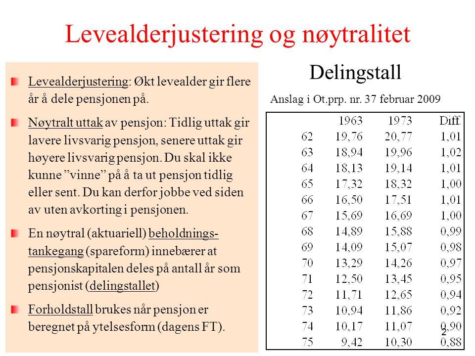 2 Levealderjustering og nøytralitet Levealderjustering: Økt levealder gir flere år å dele pensjonen på. Nøytralt uttak av pensjon: Tidlig uttak gir la