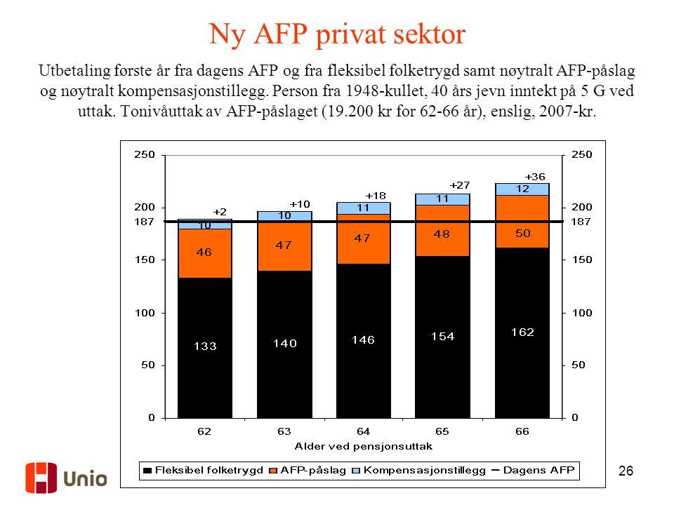 26 Ny AFP privat sektor Utbetaling første år fra dagens AFP og fra fleksibel folketrygd samt nøytralt AFP-påslag og nøytralt kompensasjonstillegg.
