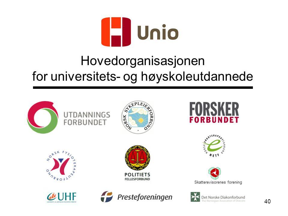 40 Hovedorganisasjonen for universitets- og høyskoleutdannede Skatterevisorenes forening