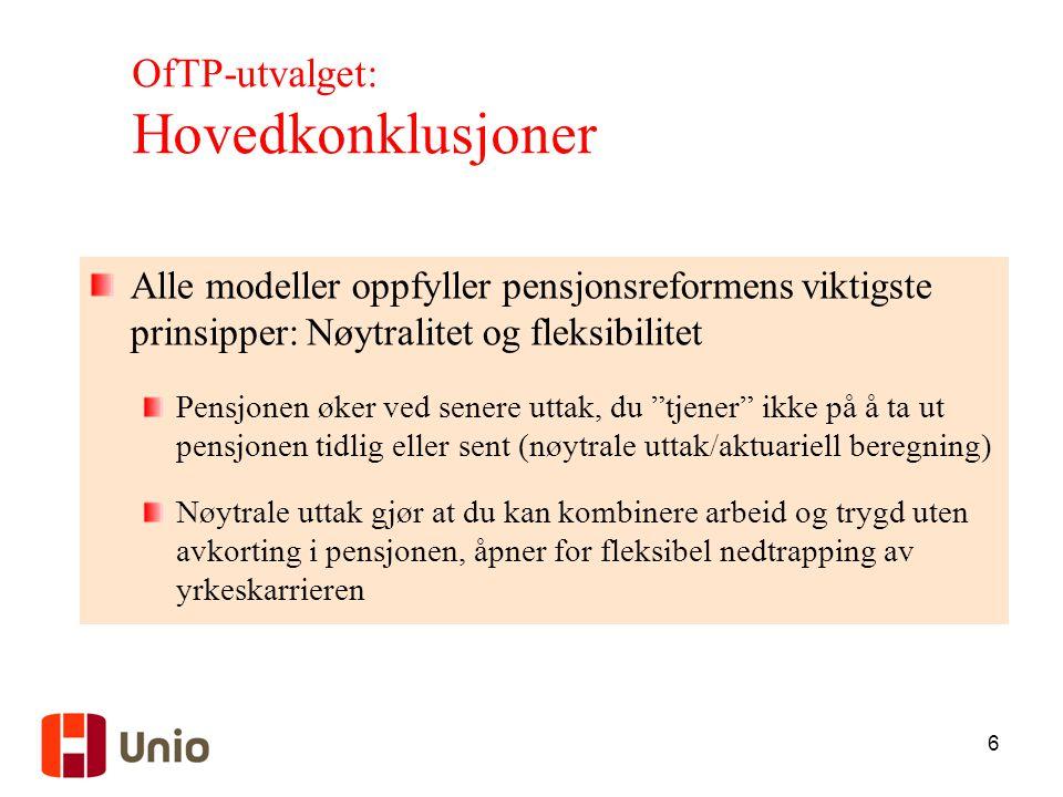 6 OfTP-utvalget: Hovedkonklusjoner Alle modeller oppfyller pensjonsreformens viktigste prinsipper: Nøytralitet og fleksibilitet Pensjonen øker ved sen
